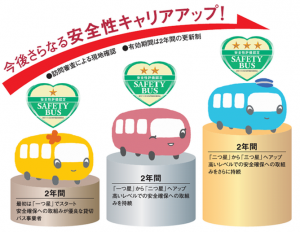 safetybus_01